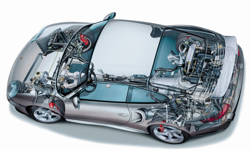 automotive   automobile